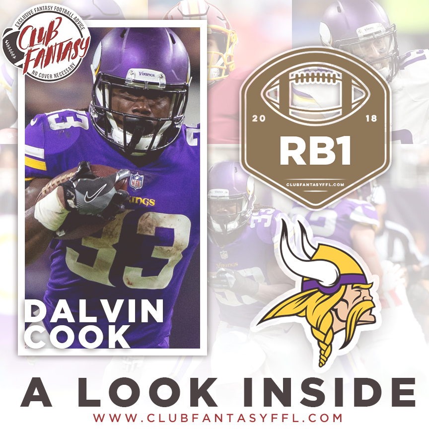 04_Dalvin Cook_Vikings