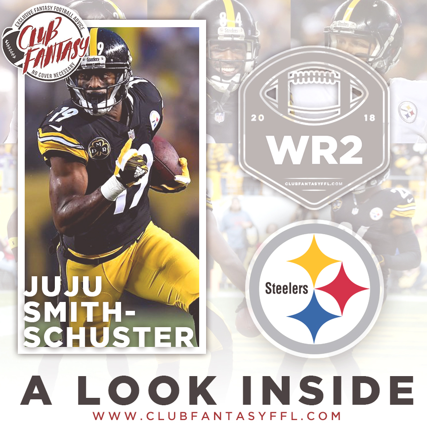 06_JuJu Smith-Schuster_Steelers