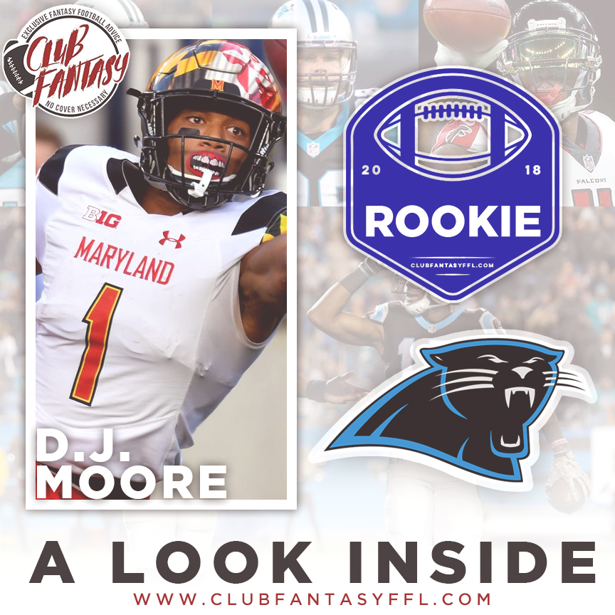 08_D.J. Moore_Panthers