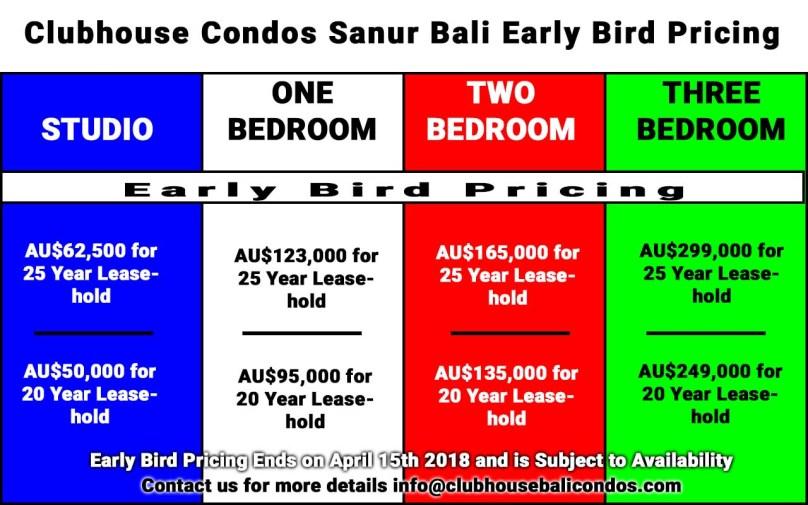 Clubhouse Condos Bali Early Bird Price