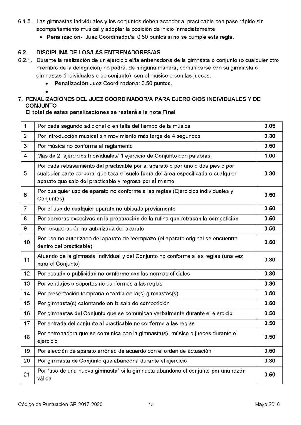 codigo20172020_Página_12