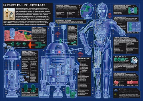 Star Wars Blueprints Ultimate Collection - Droids