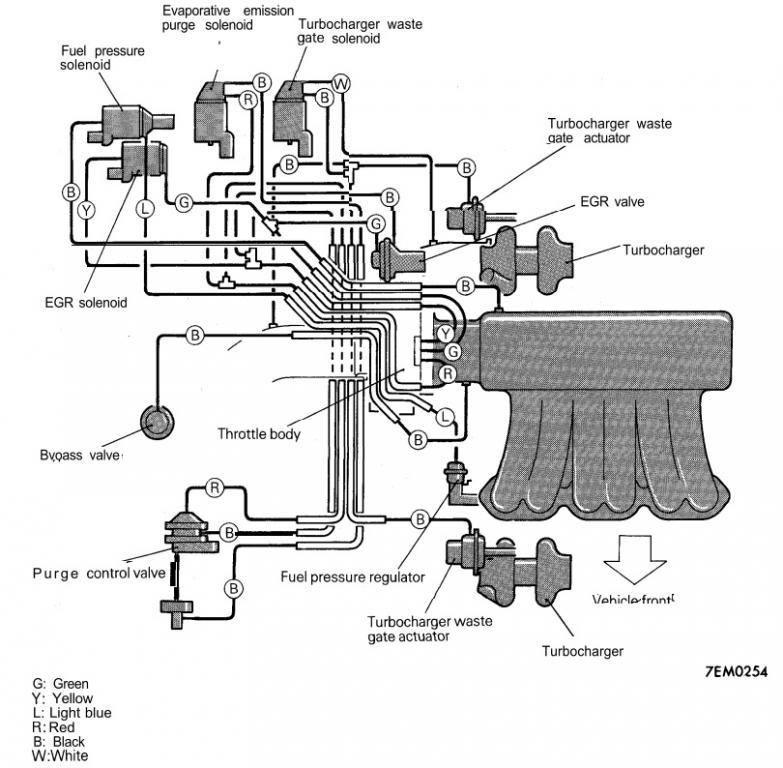 Service manual [2010 Maybach 57 Vacuum Pump How To Connect