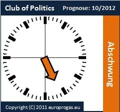 Club of Politics