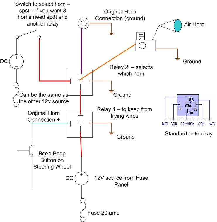 2009 smart car radio wiring diagram medieval castle labeled fuse box fortwo cdi schematic forfour
