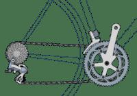 Cycle chain working
