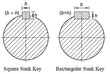 Sunk key