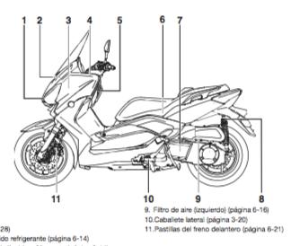Manuales de Taller (Servicio) de Yamaha y catálogos de