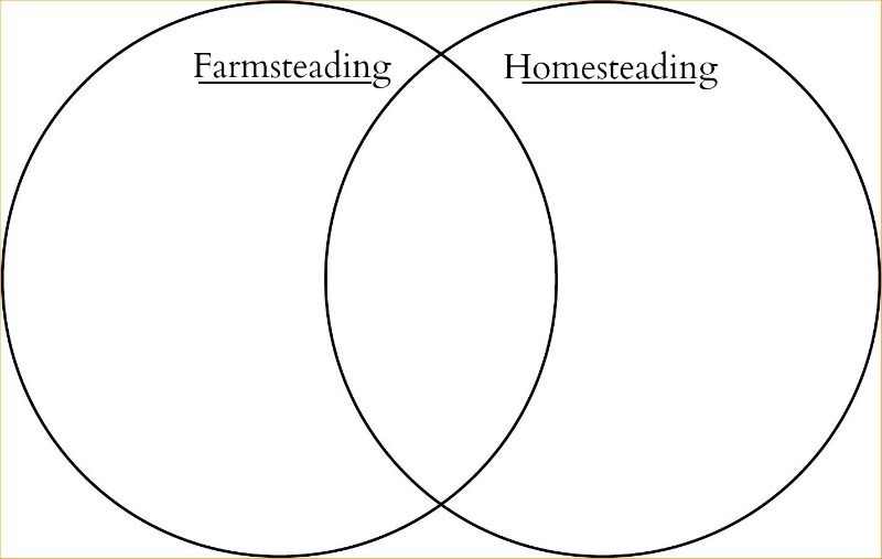 What's the Difference in Farmsteading and Homesteading