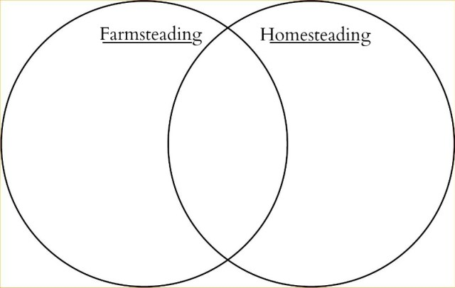 What's the Difference in Farmsteading and Homesteading?