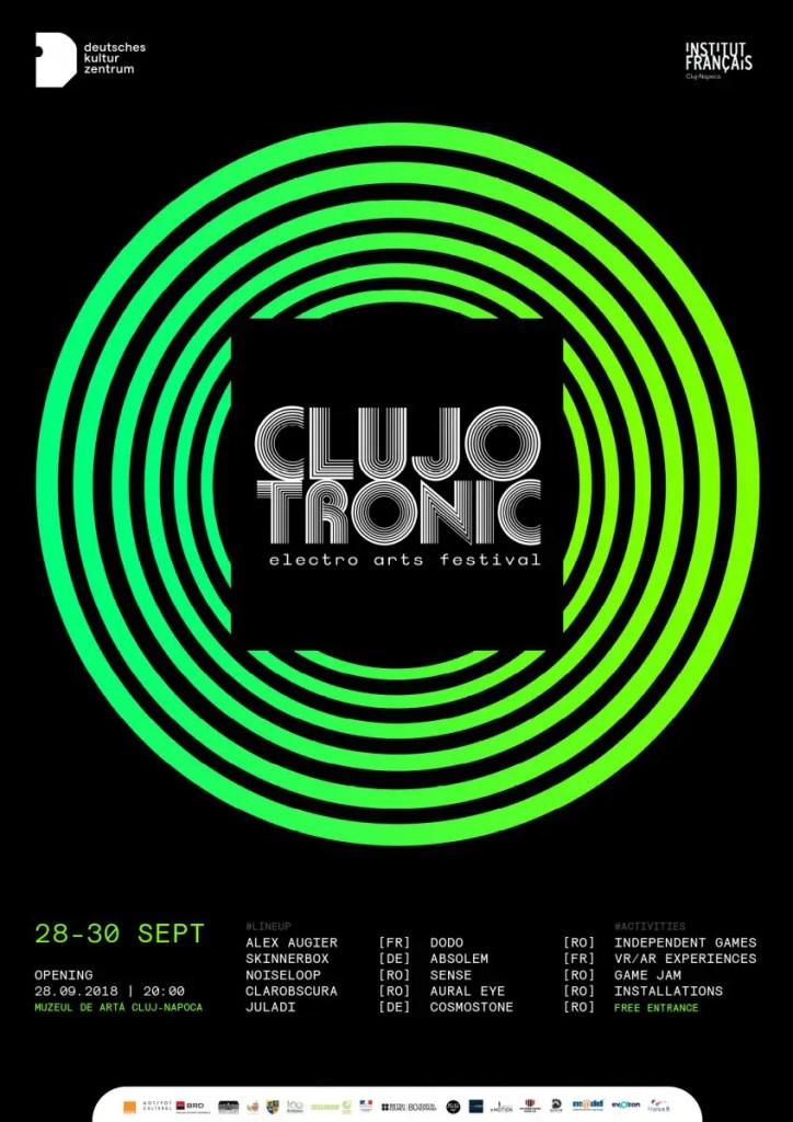 clujotronic 2018