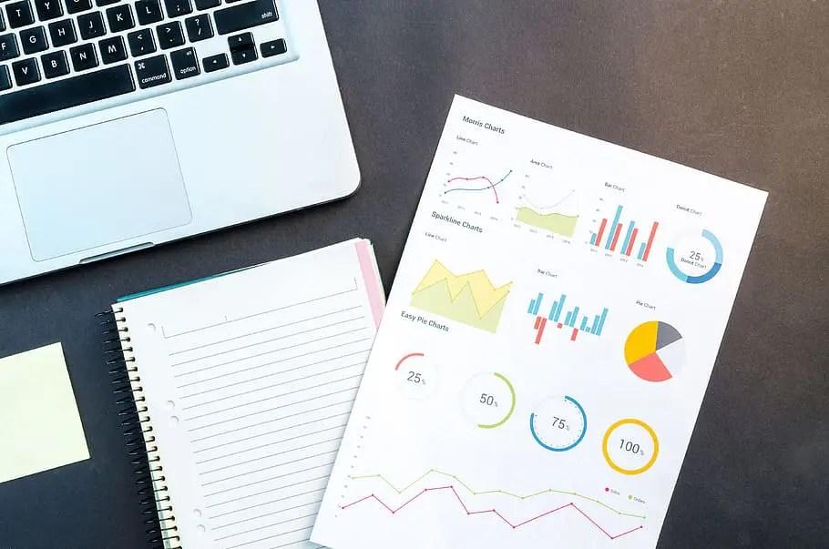Ce trebuie să conțină un studiu de piață bine realizat?