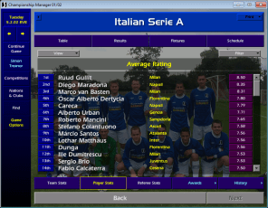 Serie A players