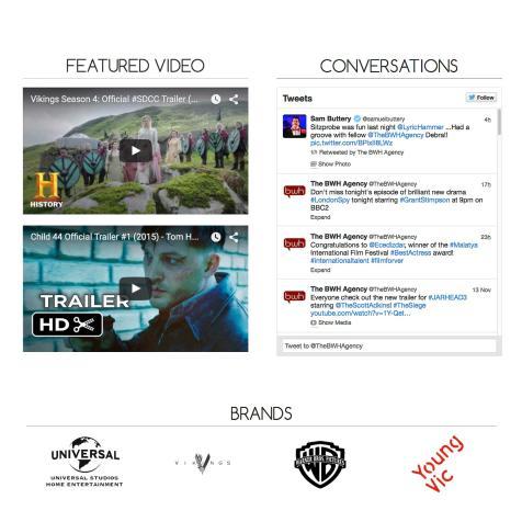 Mobile Marketing Using a Cross Platform Web Design, BWH Agency