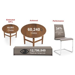 Results For Online Advertising Search Campaign, Calligaris