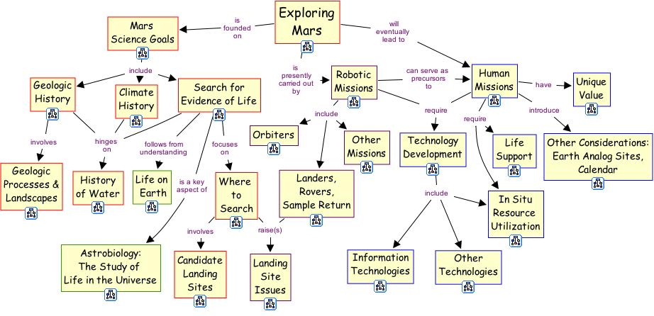 Cmap Cmap Software