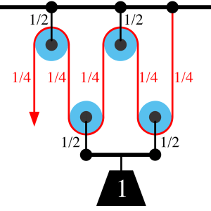 1R6_Pulley