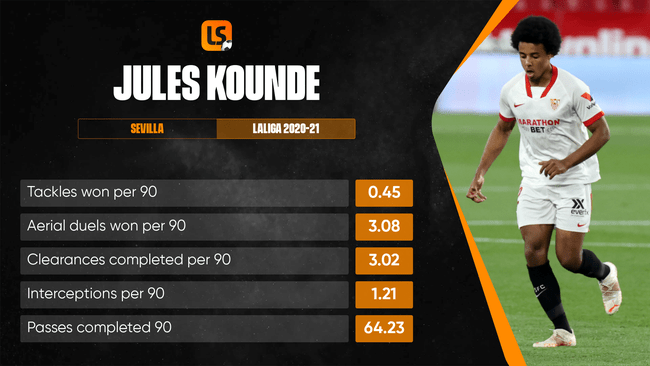 Jules Kounde's attributes perfectly complement a powerful central defender