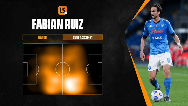 Fabian Ruiz has only been afforded 71 minutes at these European Championships