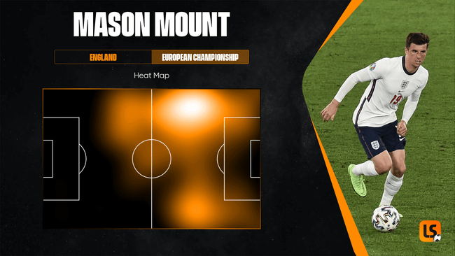 Mason Mount could have a big part to play in tonight's Euro 2020 final