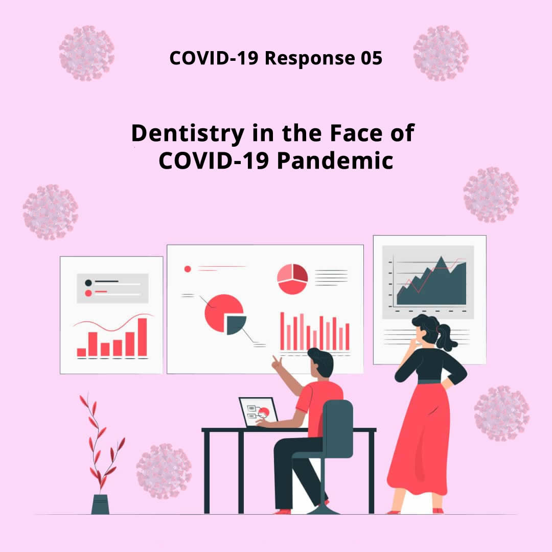 Dentistry In The Face Of Covid-19 Pandemic