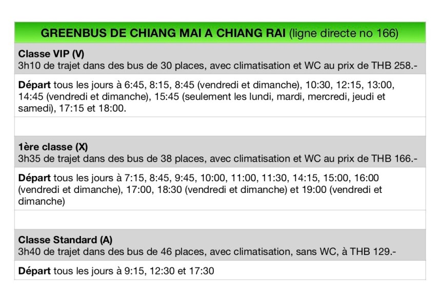 GreenBus - Chiang Rai direct - Horaire par classe