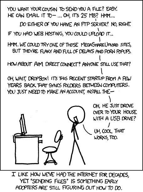 """XKCD's Guide To """"Transfer Files"""" Over the Internet — Python, R, and"""