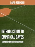 Introduction to Empirical Bayes Introduction to Empirical Bayes