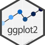 ggplot2 Version 3.0.0 Supports Tidy Eval