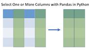 How to Select Columns with Prefix in Pandas Python