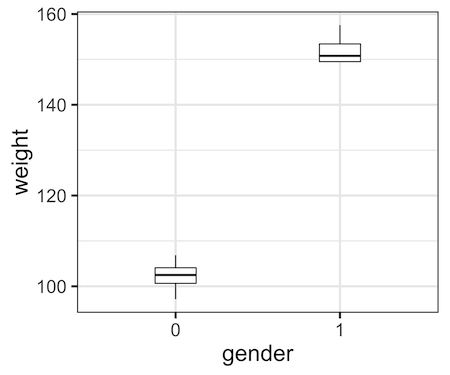 How To Change Axis Tick Marks in R? | Python, R, and Linux Tips