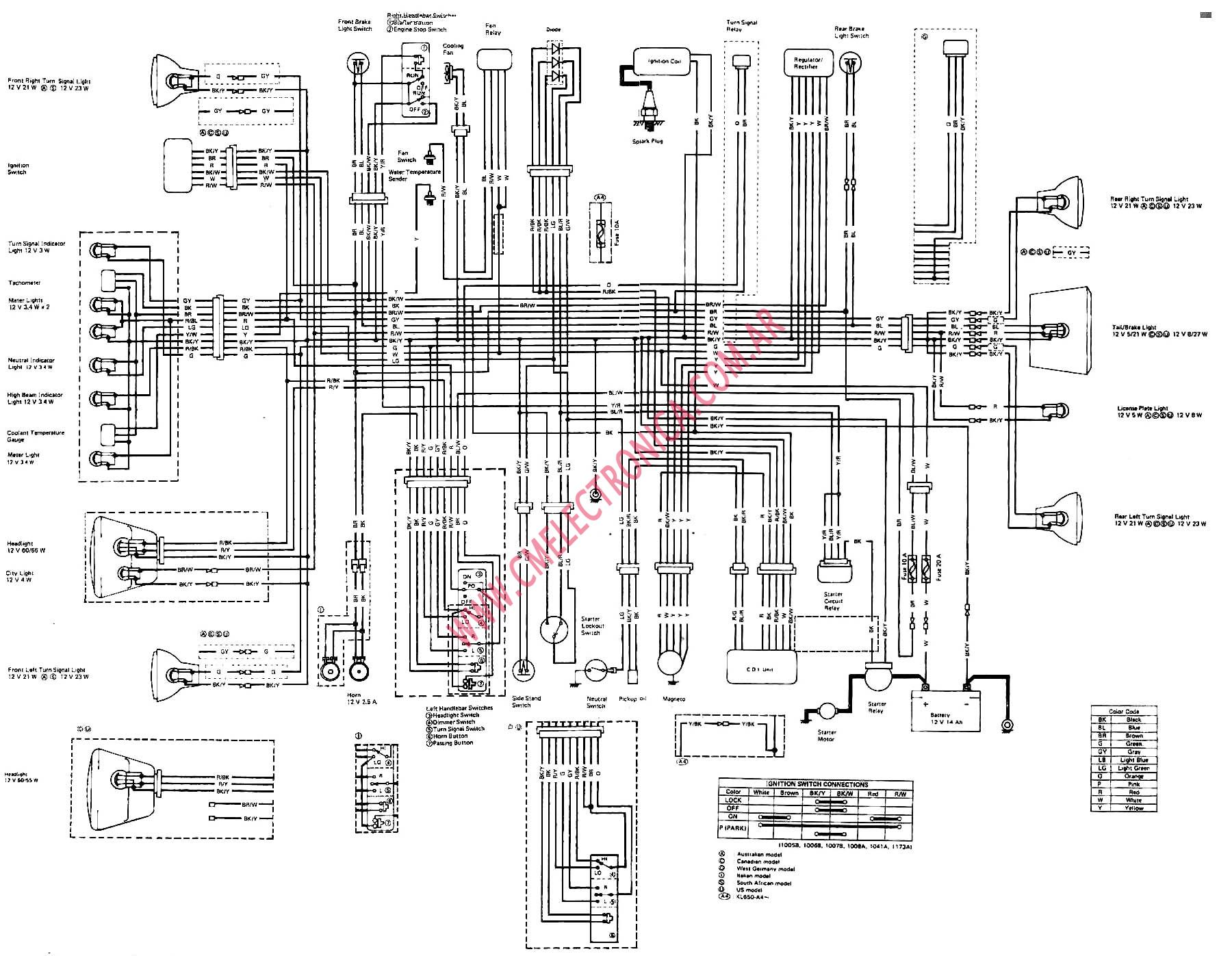 Kawasaki Mule 600 Ignition Wiring Diagram Kawasaki Mule