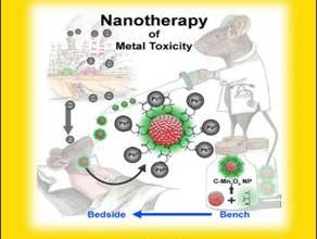 Photo of कोविड-19-ऑक्सीडेटिव स्ट्रेस बदलने के लिए नैनोमेडिसिन का विकास किया गया