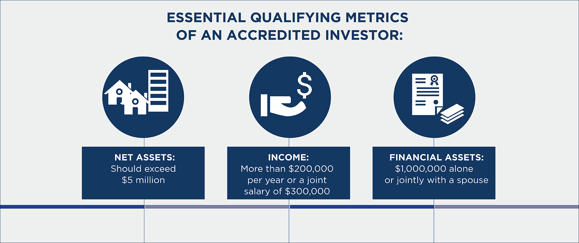 What is an Accredited Investor in Canada? - CMI MIC