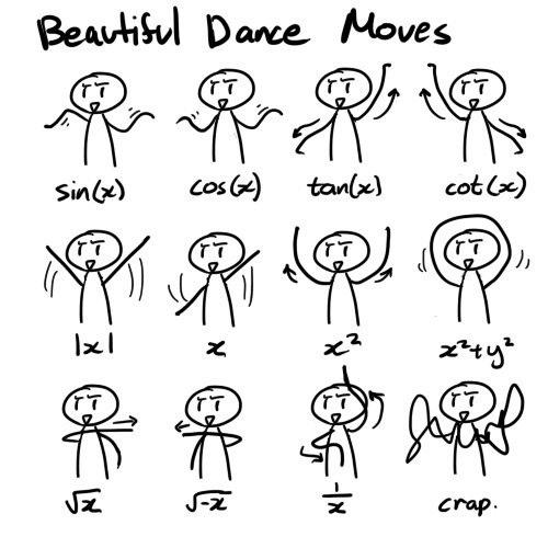 Math Blogs = Teaching Tips « CMLE