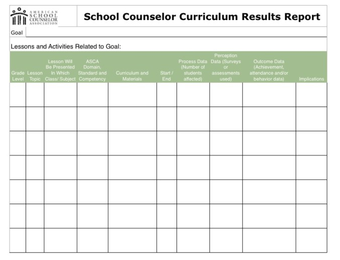Review of the ASCA Results Report  cmlindberg
