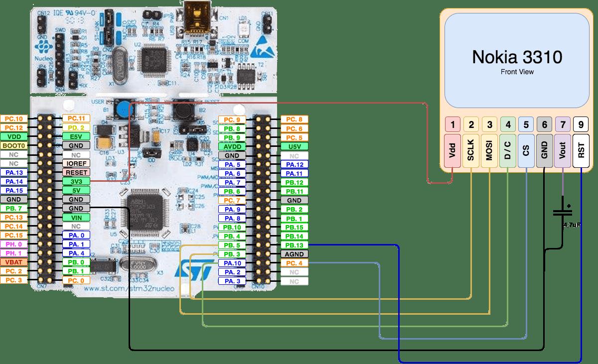 hight resolution of block diagram nokia 3310 wiring diagram list circuit diagram nokia 3310
