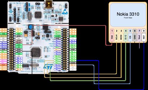 small resolution of block diagram nokia 3310 wiring diagram list circuit diagram nokia 3310
