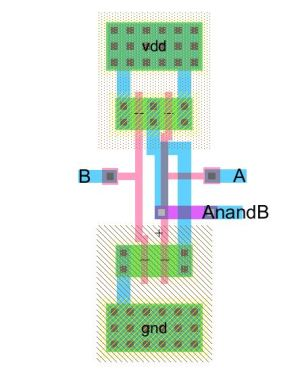 Lab6  Designing NAND, NOR, and XOR gates for use to