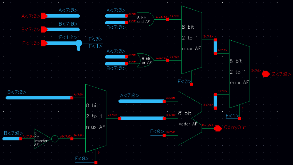 medium resolution of this means that there will be a layout of each block in the schematic there will be an 8 bit layout of an and gate or gate 3 muxes an inverter