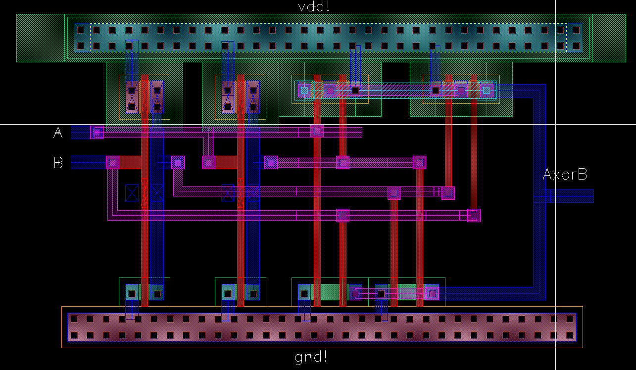 hight resolution of the parity checker instantiates 8 xors and an inverter which can be laid out in a 2x4 array with inputs d0 7 on the left and check on the right
