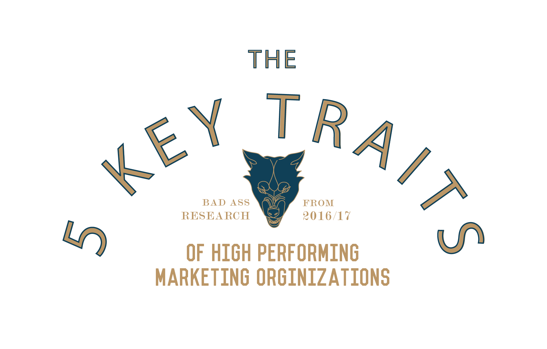 High Performing Marketing Orgs