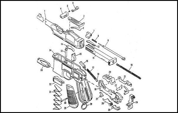 CMR Classic Firearms : Luger Pistol, Mauser C96