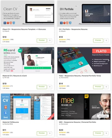His expertise is featured across fit small busi. Best Html Resume Templates For Personal Profile Cv Websites