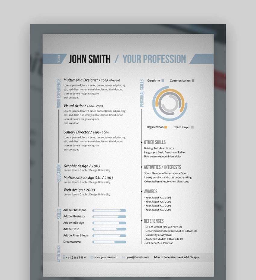 We have a huge range of resume templates products available. 25 Best One Page Resume Templates Examples 2021