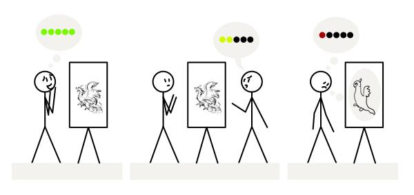 Cómo dibujar: Primeros sobre cómo aprender a dibujar y