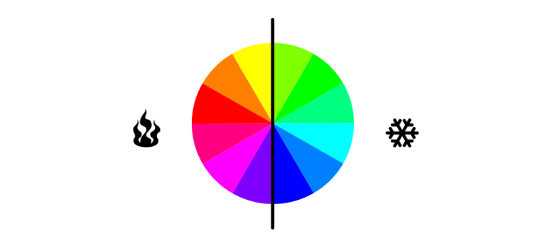 color temperature wheel
