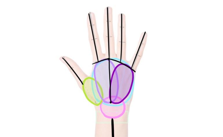how to draw finger rhythm