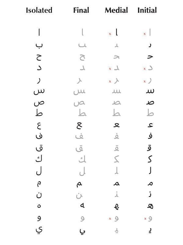 Creative Arabic Calligraphy for Beginners: Introduction