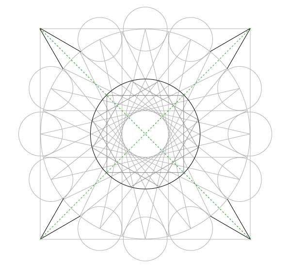 Geometric Design: The